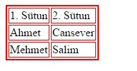 table_3